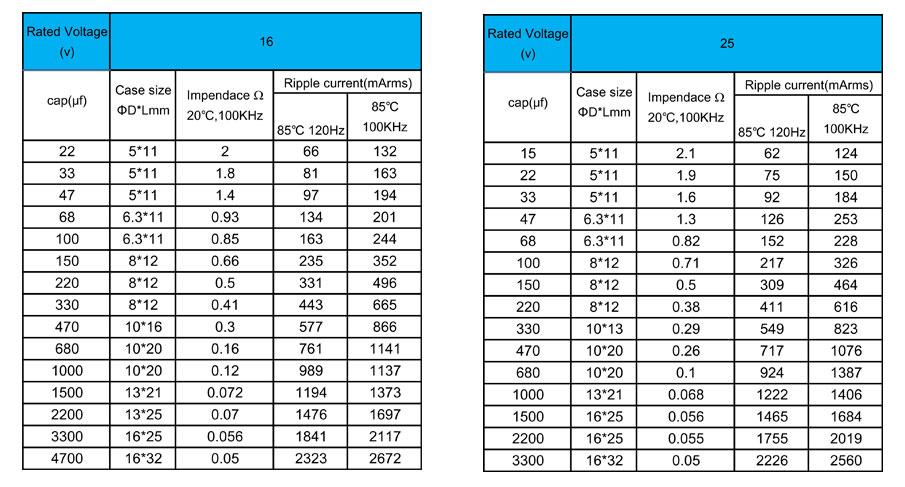 Low Impedance 220uf 100v Aluminum Electrolytic Capacitor