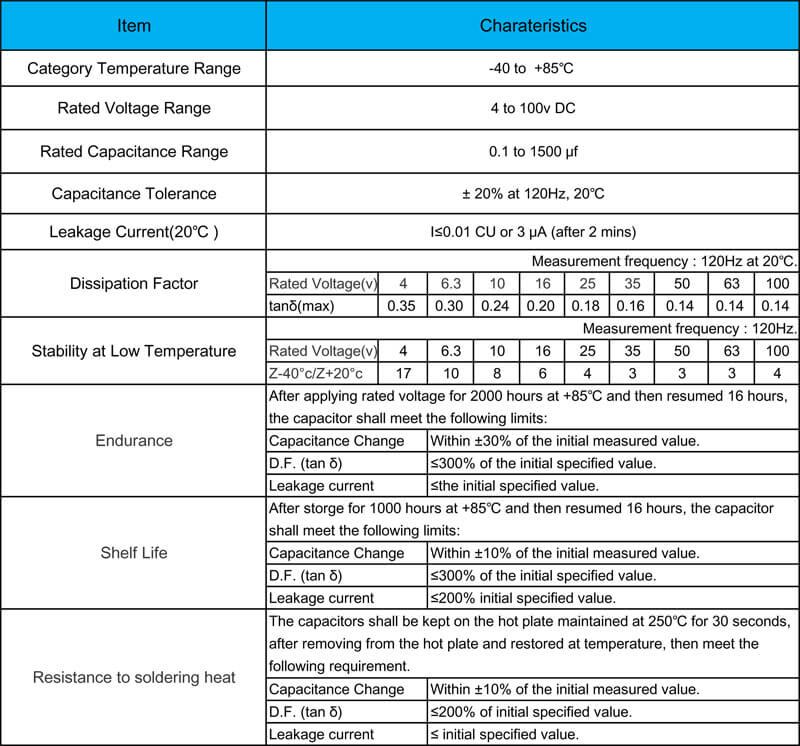 Hot Sale General SMD 33UF 4V Aluminum Electrolytic Capacitor