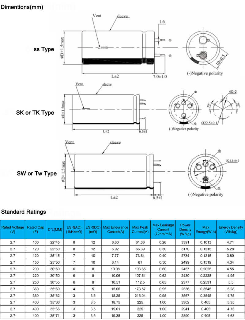 2.7v super capacitor datasheet