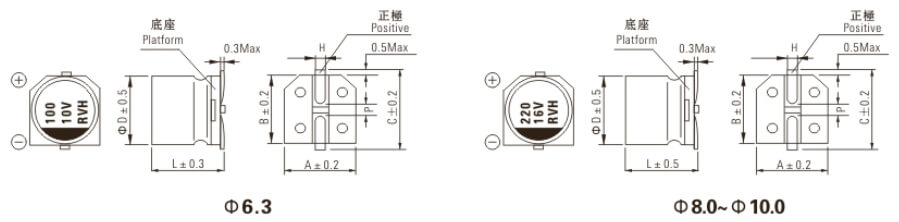 smd capacitor construction
