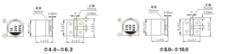general smd capacitor construction