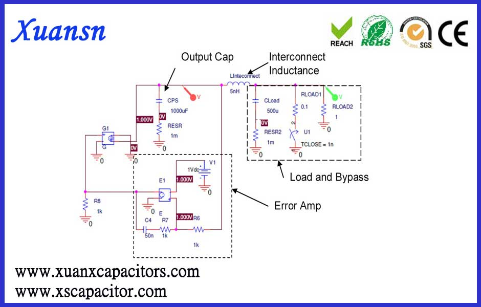 What is the bypass capacitor and its related characteristics?