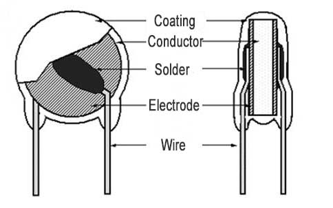 Ceramic Capacitor 471K1KV High Voltage Capacitor Instrumentation applications
