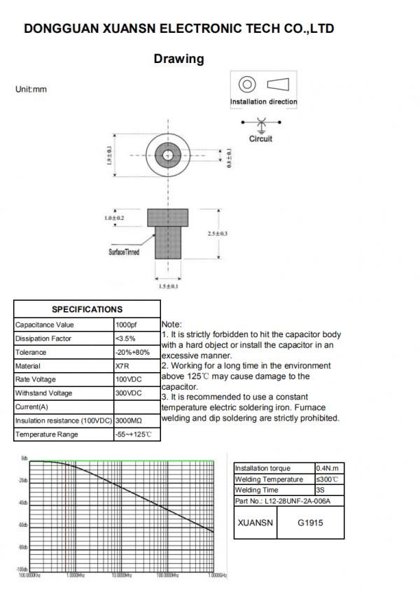 Tubular feedthrough capacitor G1915