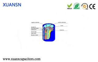 Capacitor production process