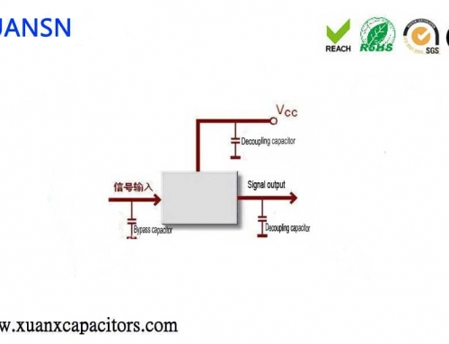 bypass capacitors introduction