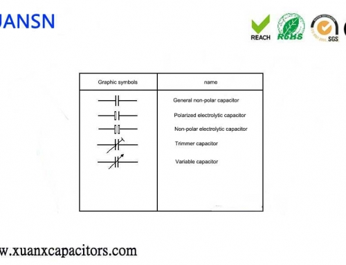 Capacitance of common sense of electronic components