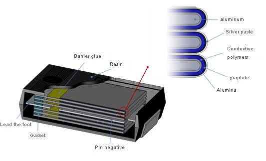 chip laminated aluminum electrolytic capacitor