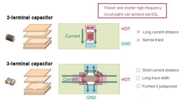 three terminal capacitor